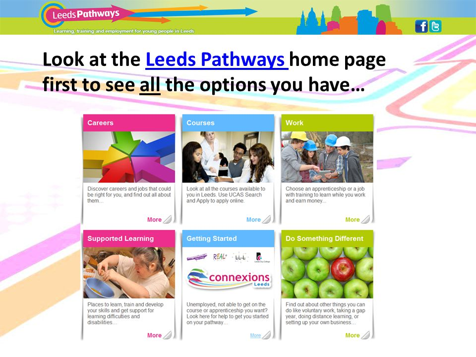 Look for courses and training… Follow the 5 simple steps to applying… On the 'Post-16 full-time courses page' click on 'Where you can learn in Leeds' and choose a school, college or provider to look at.