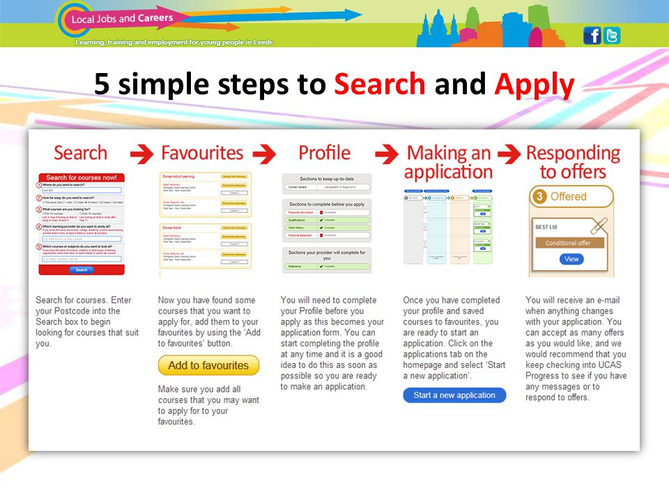 5 simple steps to Search and Apply