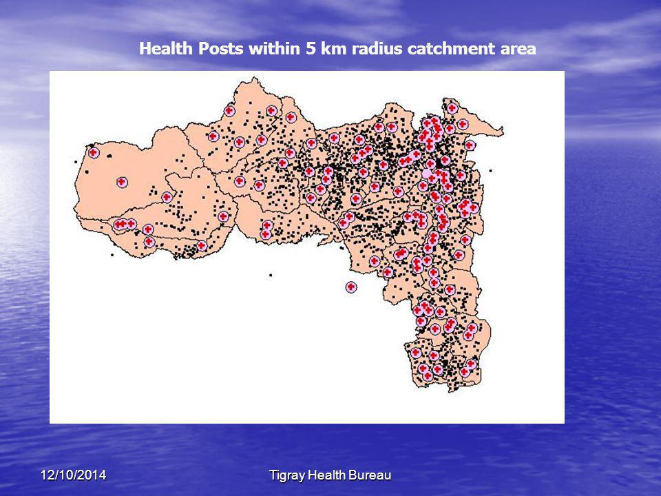 12/10/2014Tigray Health Bureau Health Posts within 5 km radius catchment area