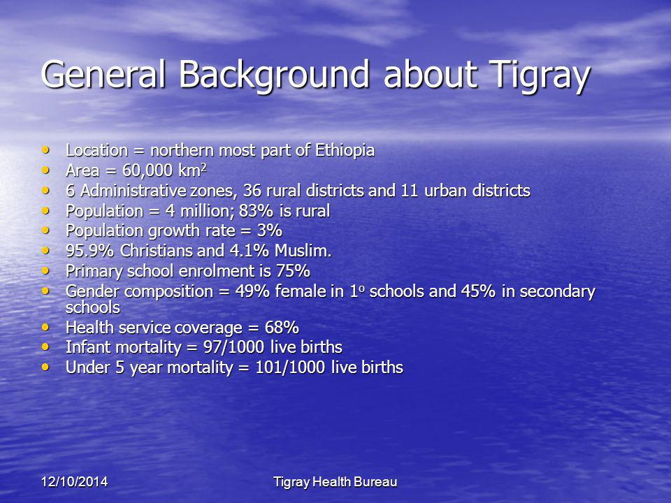 12/10/2014Tigray Health Bureau As you have seen it from my presentation, our targets are very high and if met could bring meaningful improvement in our health system.