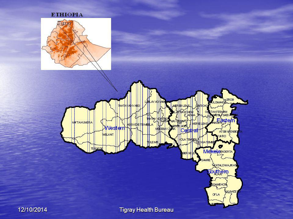 12/10/2014Tigray Health Bureau I am sure we will make it however great the challenges may be.