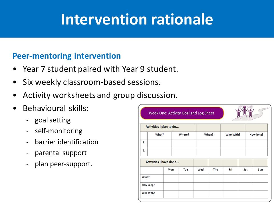 Intervention rationale Peer-mentoring intervention Year 7 student paired with Year 9 student.