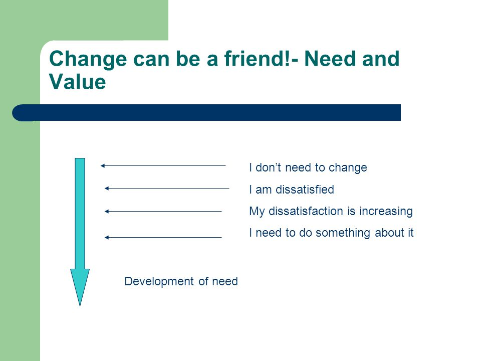 Change can be a friend!- Need and Value I don't need to change I am dissatisfied My dissatisfaction is increasing I need to do something about it Development of need