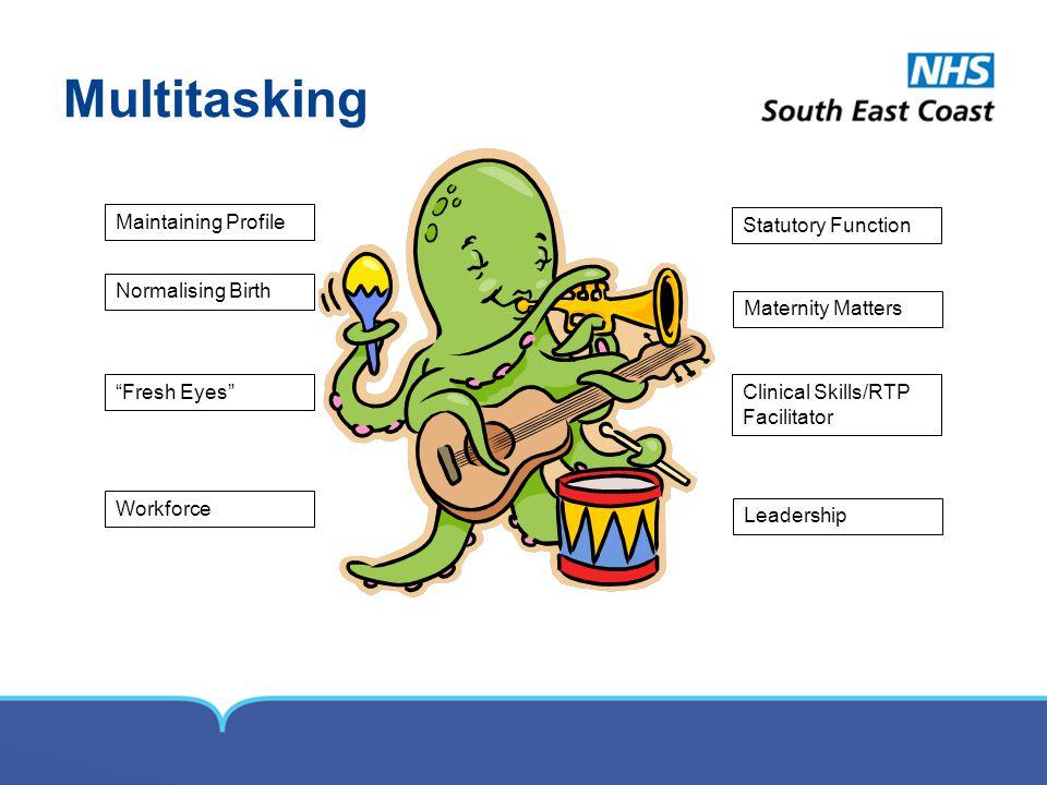"Multitasking Statutory Function Maternity Matters Clinical Skills/RTP Facilitator Leadership ""Fresh Eyes"" Workforce Normalising Birth Maintaining Prof"