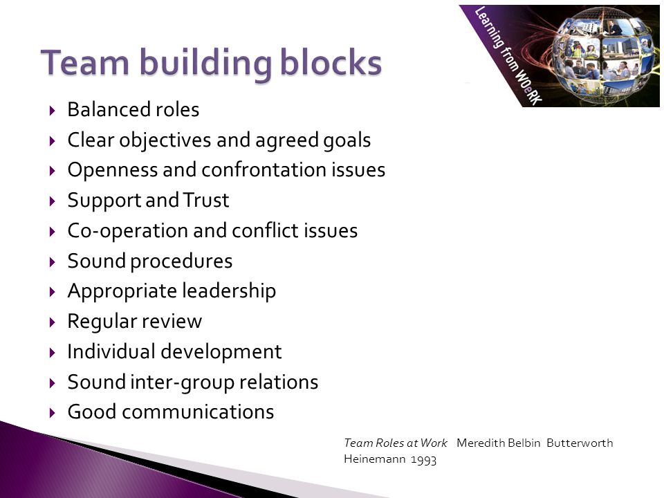  Balanced roles  Clear objectives and agreed goals  Openness and confrontation issues  Support and Trust  Co-operation and conflict issues  Sound procedures  Appropriate leadership  Regular review  Individual development  Sound inter-group relations  Good communications Team Roles at Work Meredith Belbin Butterworth Heinemann 1993