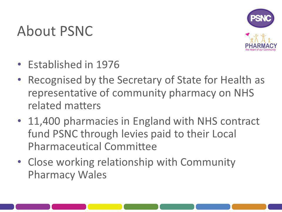 PSNC's role To promote and support the interests of all NHS community pharmacies in England This includes: – working with DH and NHS England to negotiate the contractual terms for the provision of NHS community pharmacy services – lobbying and influencing parliamentarians, policy makers and other relevant groups – operating the Prescription Audit Centre which audits the prescription processing activities of the NHS Business Services Authority