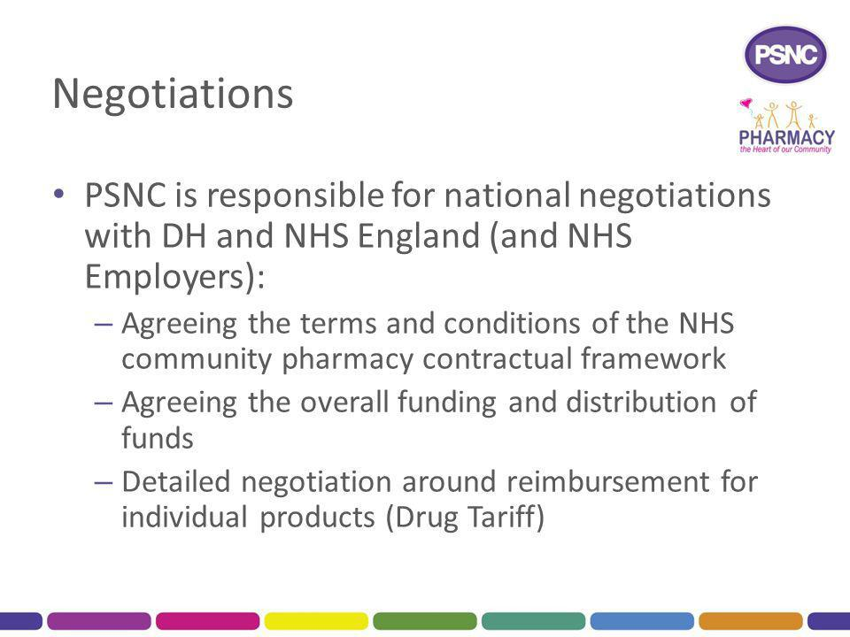 Negotiations PSNC is responsible for national negotiations with DH and NHS England (and NHS Employers): – Agreeing the terms and conditions of the NHS community pharmacy contractual framework – Agreeing the overall funding and distribution of funds – Detailed negotiation around reimbursement for individual products (Drug Tariff)