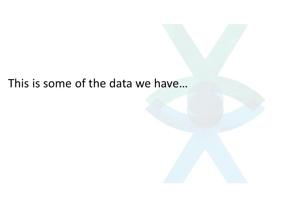 This is some of the data we have…