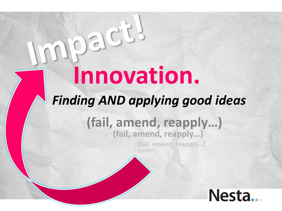 Innovation. Finding AND applying good ideas (fail, amend, reapply…) Impact!