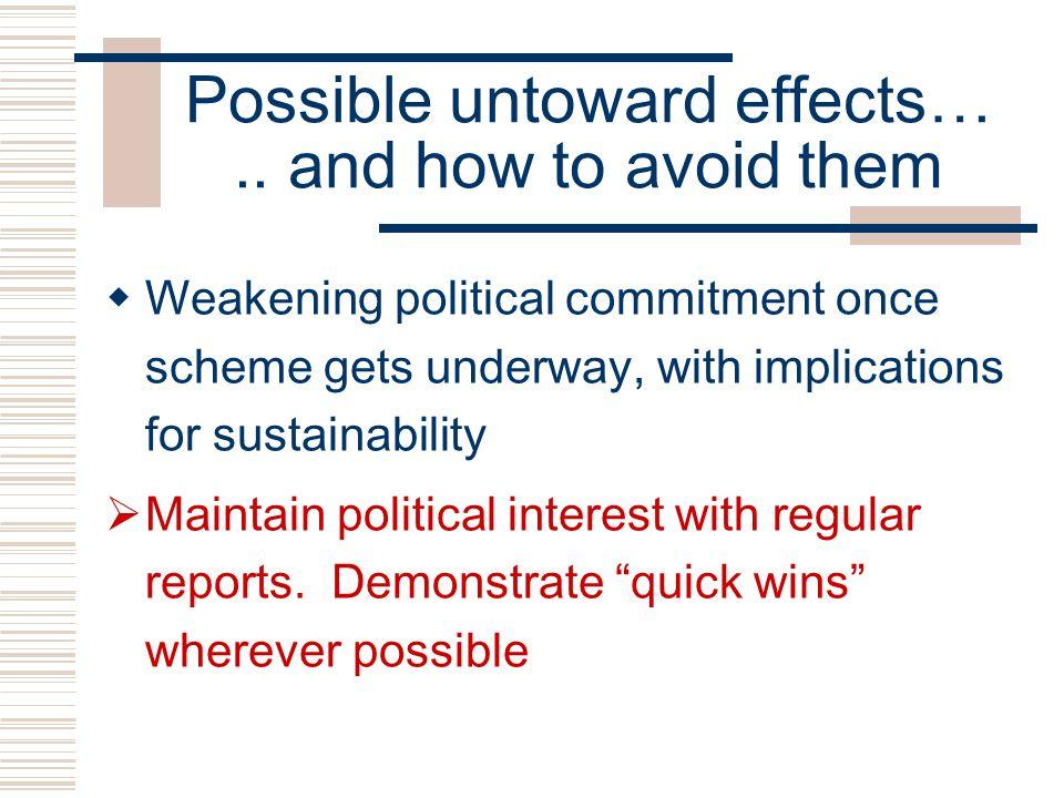 Possible untoward effects…..