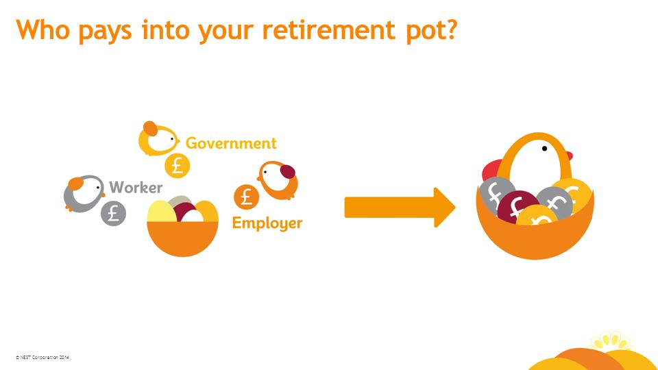 © NEST Corporation 2014 Who pays into your retirement pot