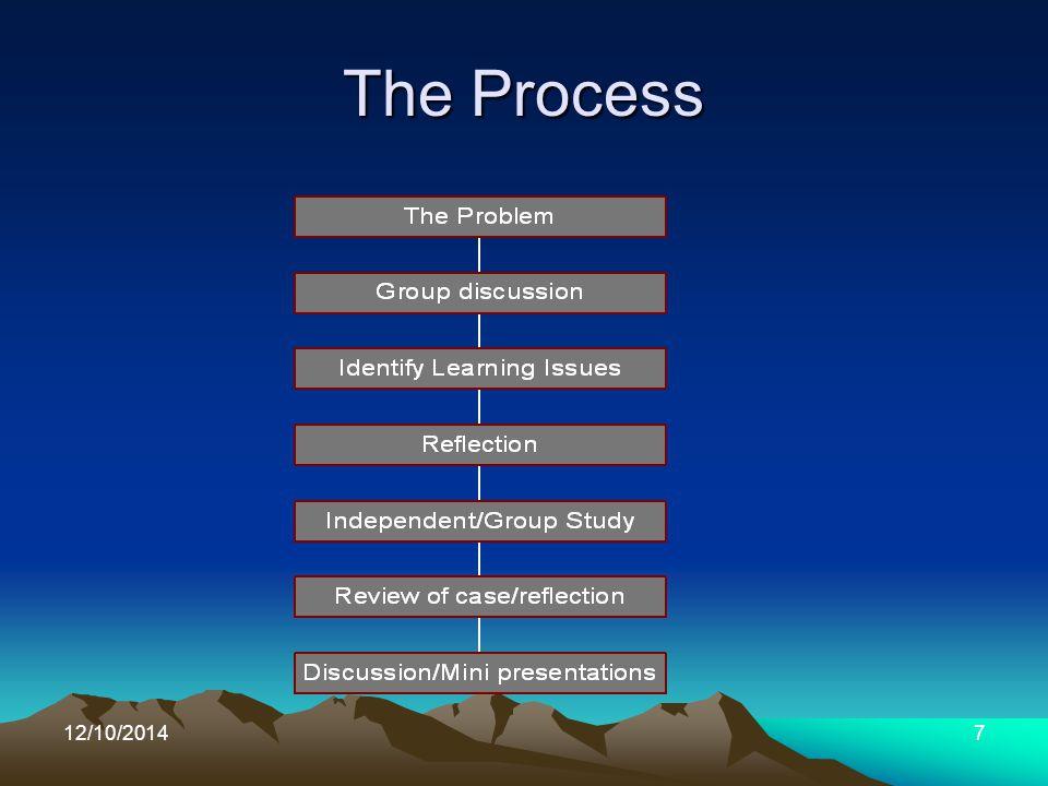 12/10/20147 The Process
