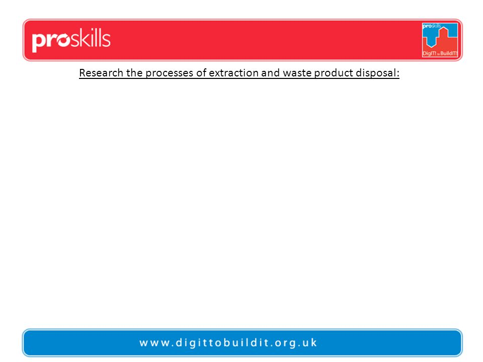 Research the processes of extraction and waste product disposal: