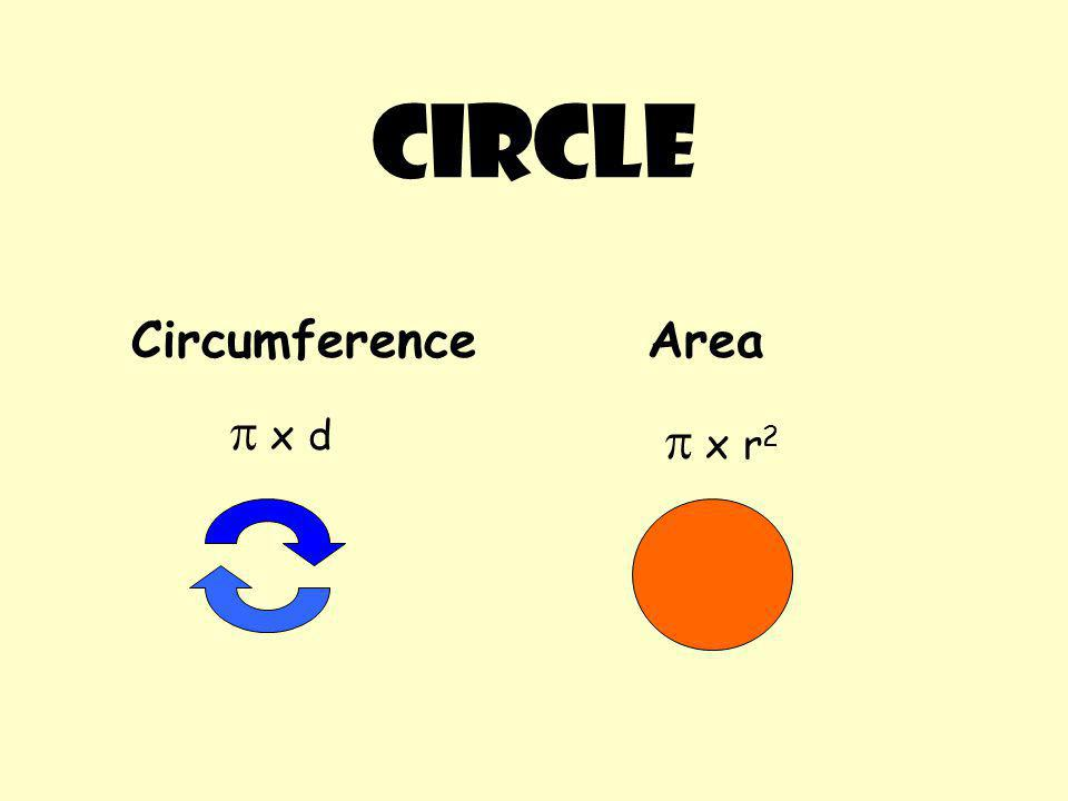 Circle Circumference Area  x d  x r 2