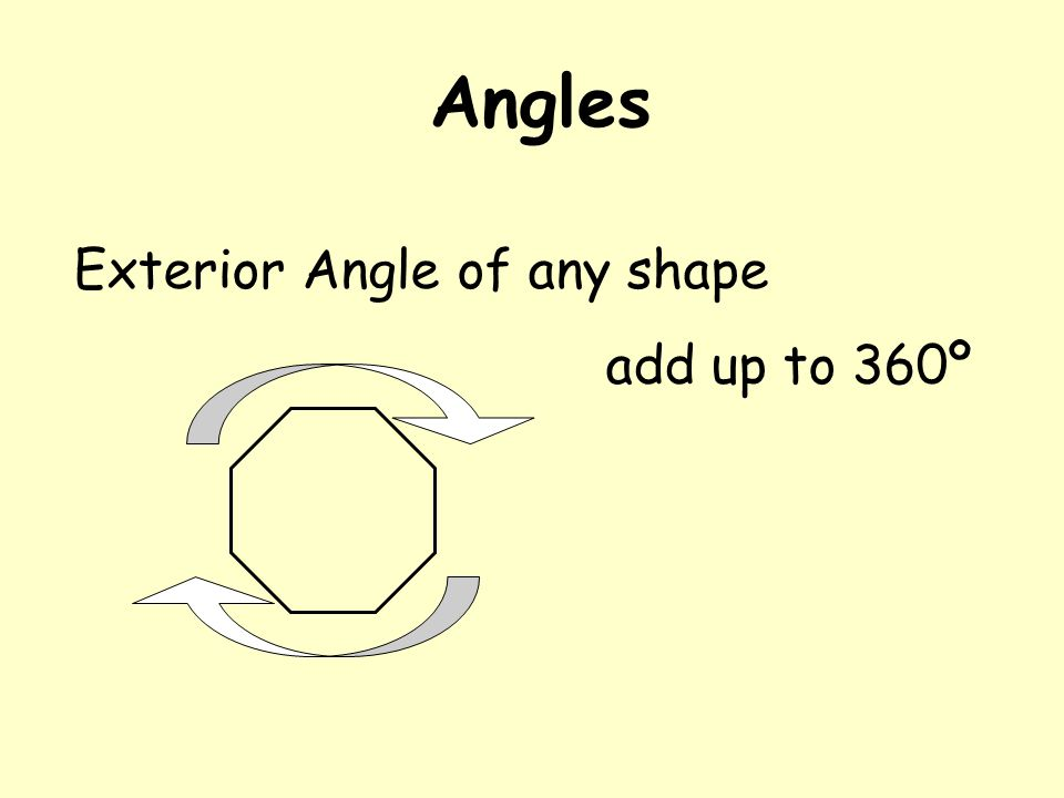 Angles Exterior Angle of any shape add up to 360º