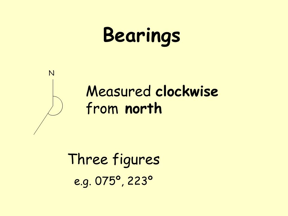 Bearings Measured clockwise from north N Three figures e.g. 075º, 223º