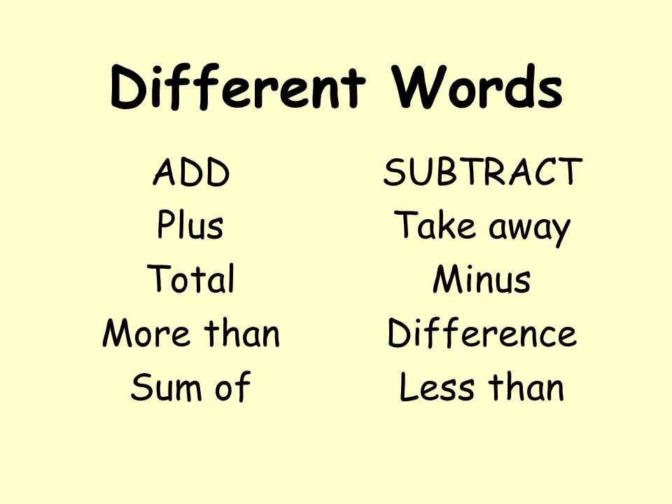 Different Words ADD Plus Total More than Sum of SUBTRACT Take away Minus Difference Less than