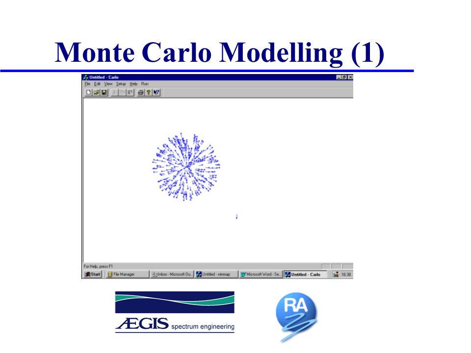 Monte Carlo Modelling (2) u Free space propagation assumed u Various LOS probabilities considered u All 5 interference scenarios analysed