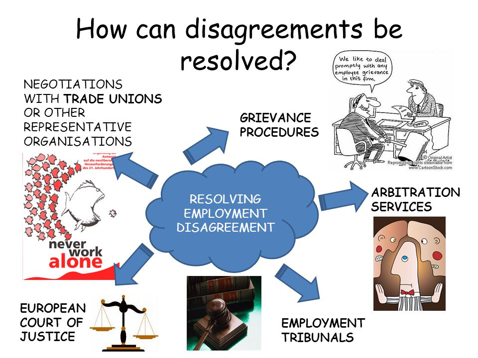 How can disagreements be resolved? RESOLVING EMPLOYMENT DISAGREEMENT GRIEVANCE PROCEDURES EUROPEAN COURT OF JUSTICE NEGOTIATIONS WITH TRADE UNIONS OR