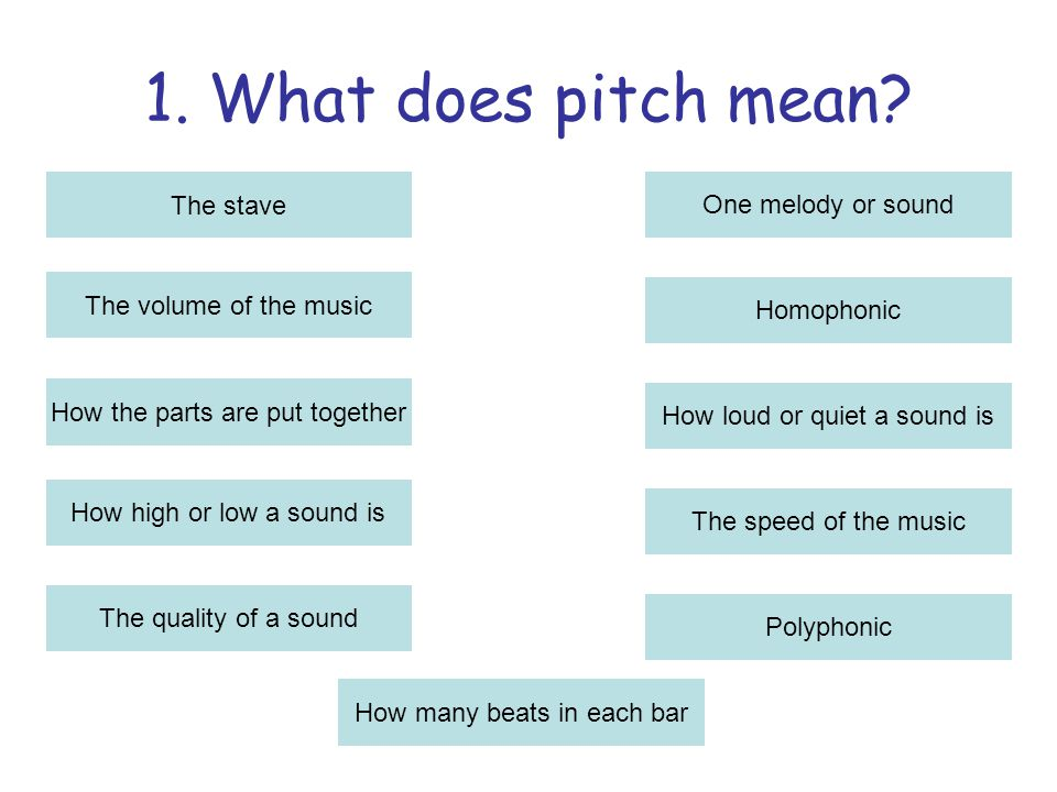 6.What does metre mean.
