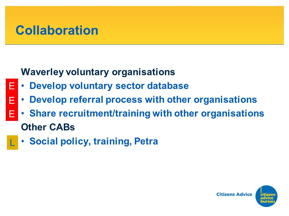 Collaboration Waverley voluntary organisations Develop voluntary sector database Develop referral process with other organisations Share recruitment/t