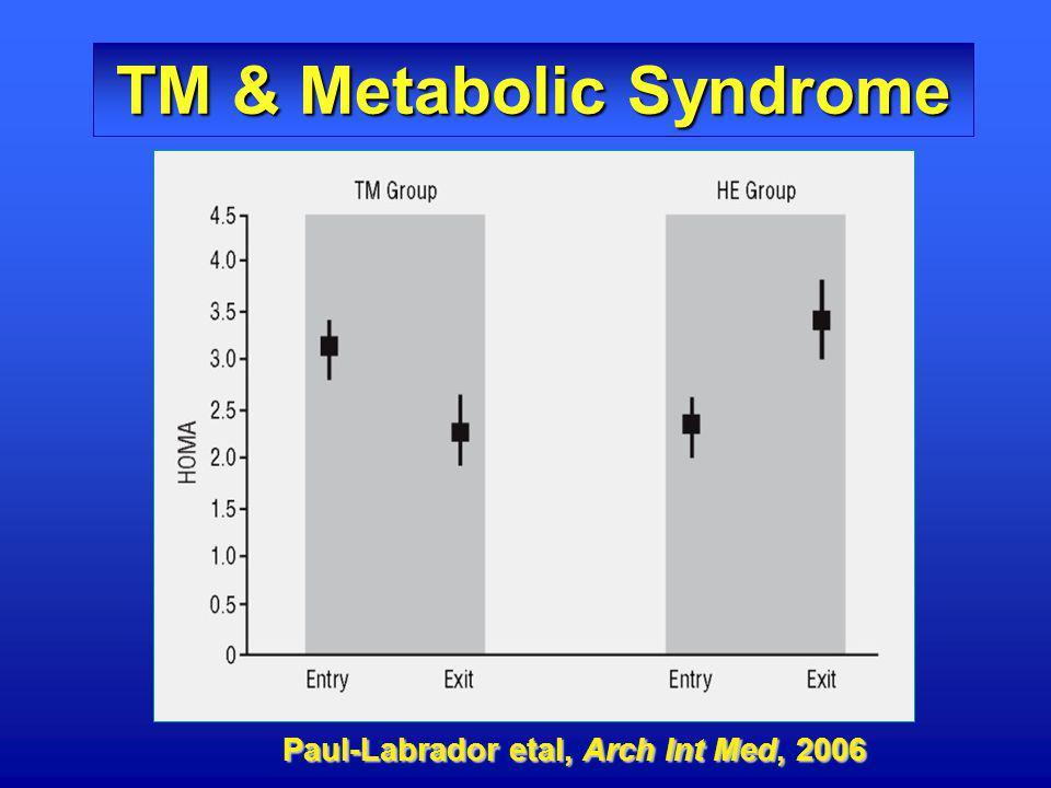 Paul-Labrador etal, Arch Int Med,2006 Paul-Labrador etal, Arch Int Med, 2006 TM & Metabolic Syndrome