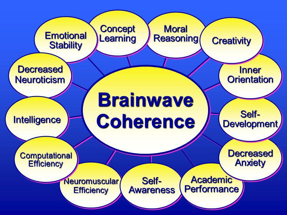 NeuromuscularEfficiencyNeuromuscularEfficiency Self-AwarenessSelf-AwarenessAcademicPerformanceAcademicPerformance DecreasedAnxietyDecreasedAnxiety Sel