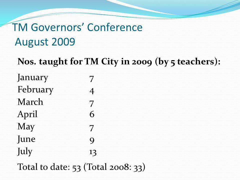 TM Governors' Conference August 2009 Nos. taught for TM City in 2009 (by 5 teachers): January 7 February 4 March 7 April 6 May 7 June 9 July 13 Total
