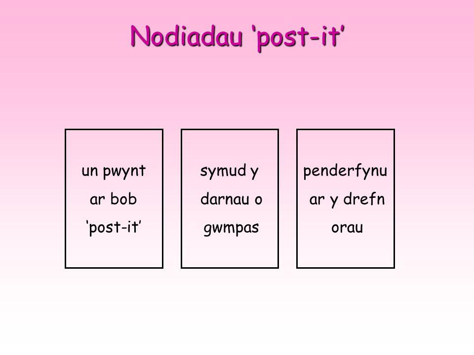 Nodiadau 'post-it' un pwynt ar bob 'post-it' symud y darnau o gwmpas penderfynu ar y drefn orau