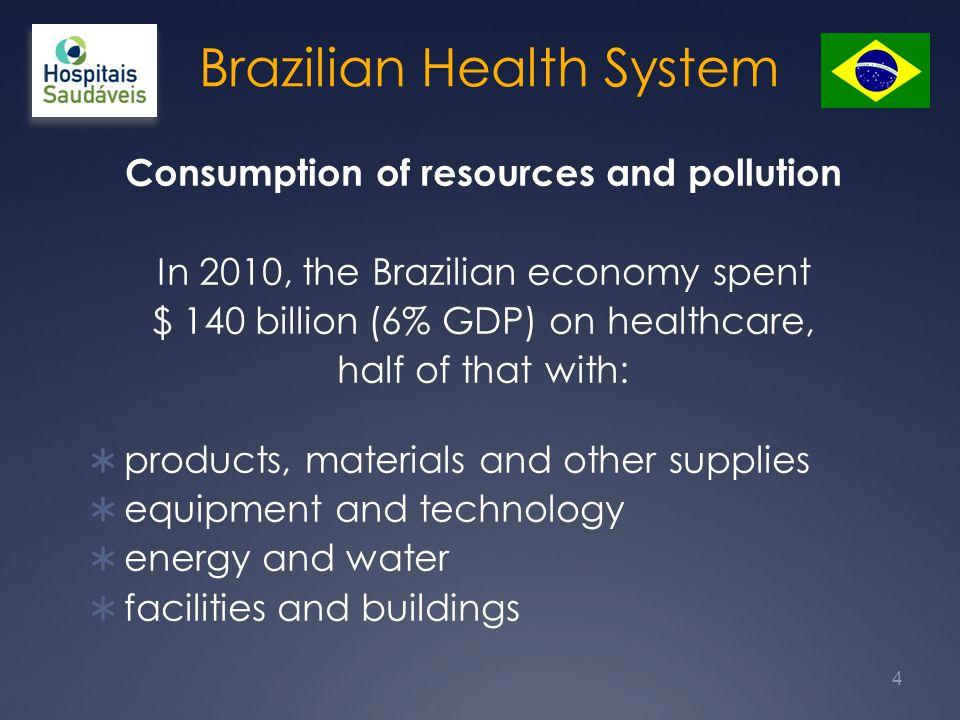 25 http://www.who.int/globalchange/publications/healthcare_settings/en/index.html