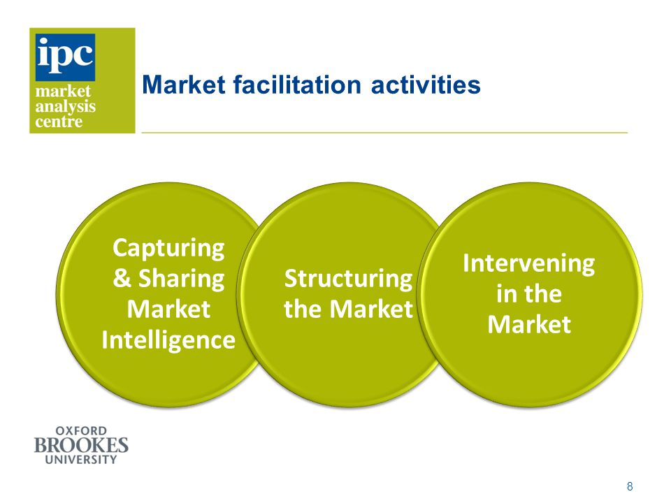 Market facilitation activities 8 Capturing & Sharing Market Intelligence Structuring the Market Intervening in the Market