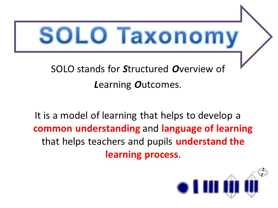 SOLO stands for Structured Overview of Learning Outcomes.