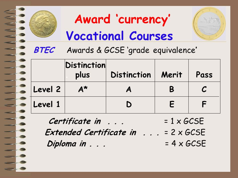 Vocational Courses Awards & GCSE 'grade equivalence' Certificate in...