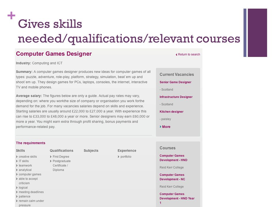 + Gives skills needed/qualifications/relevant courses and jobs!