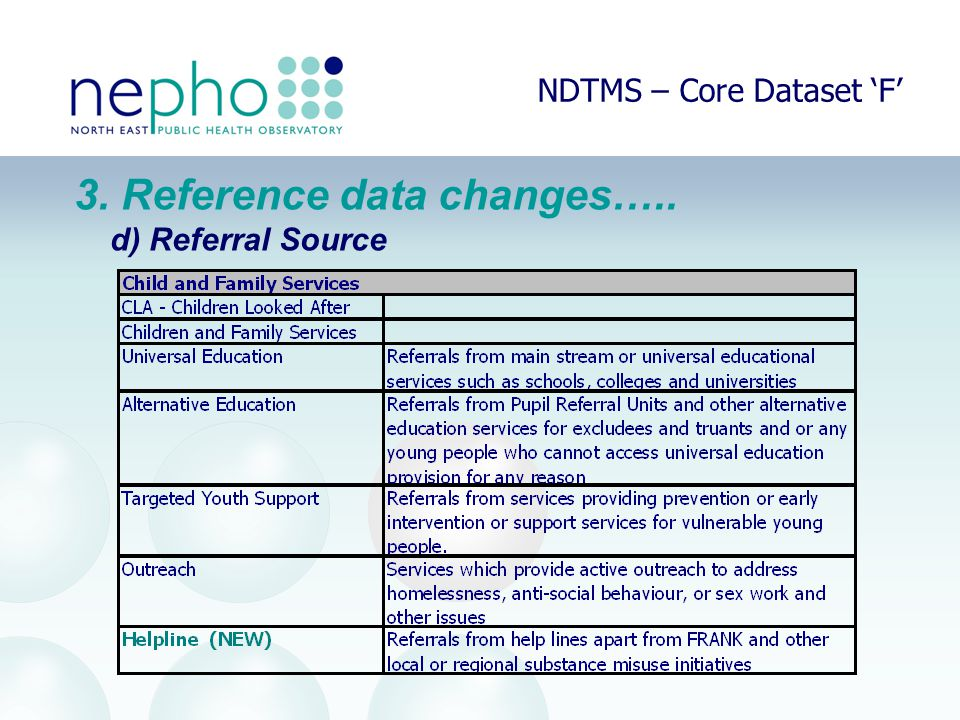 NDTMS – Core Dataset 'F' 3. Reference data changes….. d) Referral Source
