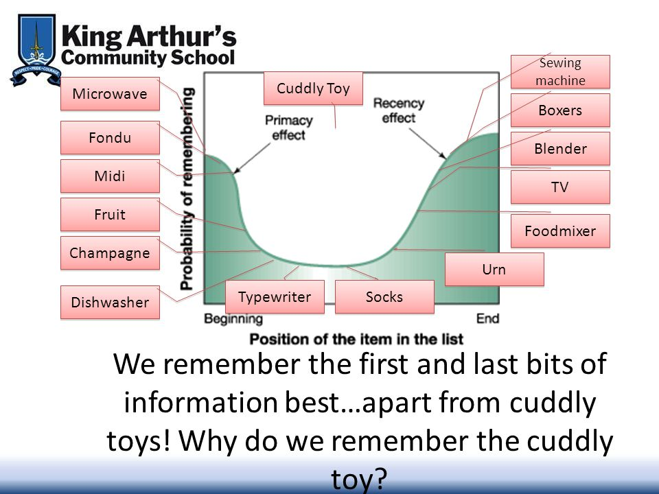 We remember the first and last bits of information best…apart from cuddly toys.