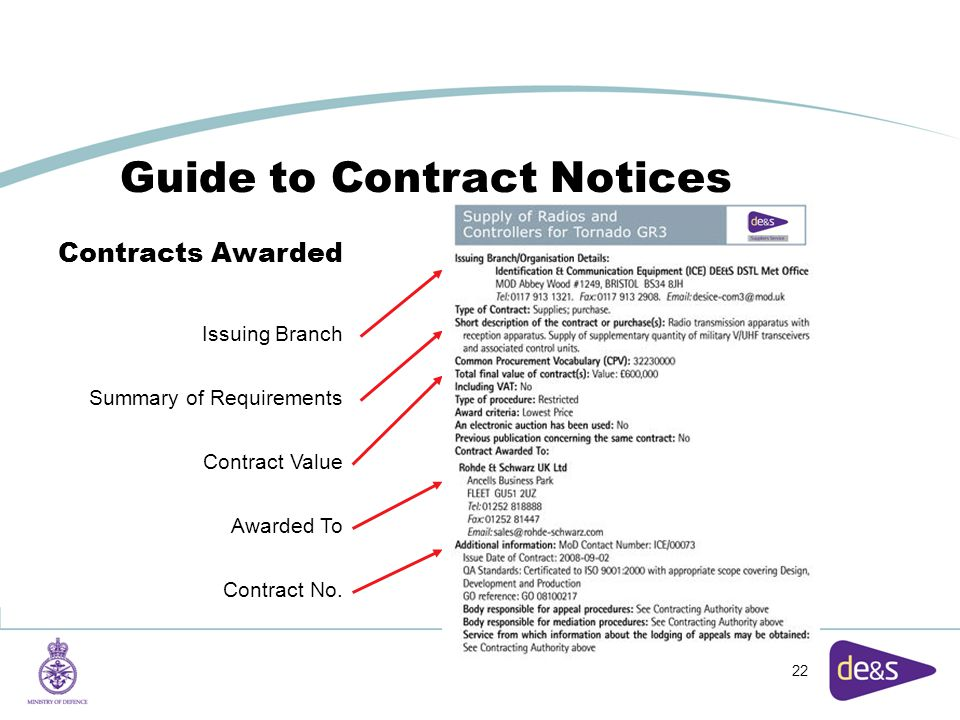 22 Guide to Contract Notices Contracts Awarded Issuing Branch Summary of Requirements Contract Value Awarded To Contract No.