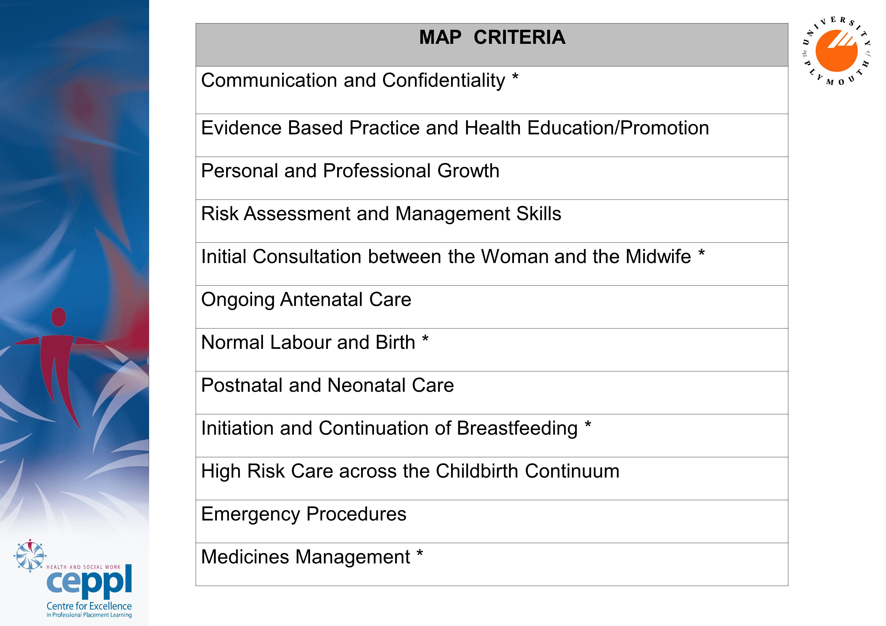 MAP CRITERIA Communication and Confidentiality * Evidence Based Practice and Health Education/Promotion Personal and Professional Growth Risk Assessment and Management Skills Initial Consultation between the Woman and the Midwife * Ongoing Antenatal Care Normal Labour and Birth * Postnatal and Neonatal Care Initiation and Continuation of Breastfeeding * High Risk Care across the Childbirth Continuum Emergency Procedures Medicines Management *
