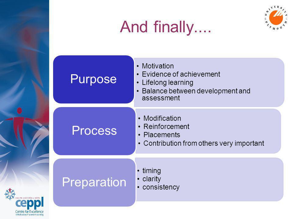 And finally.... Motivation Evidence of achievement Lifelong learning Balance between development and assessment Purpose Modification Reinforcement Pla