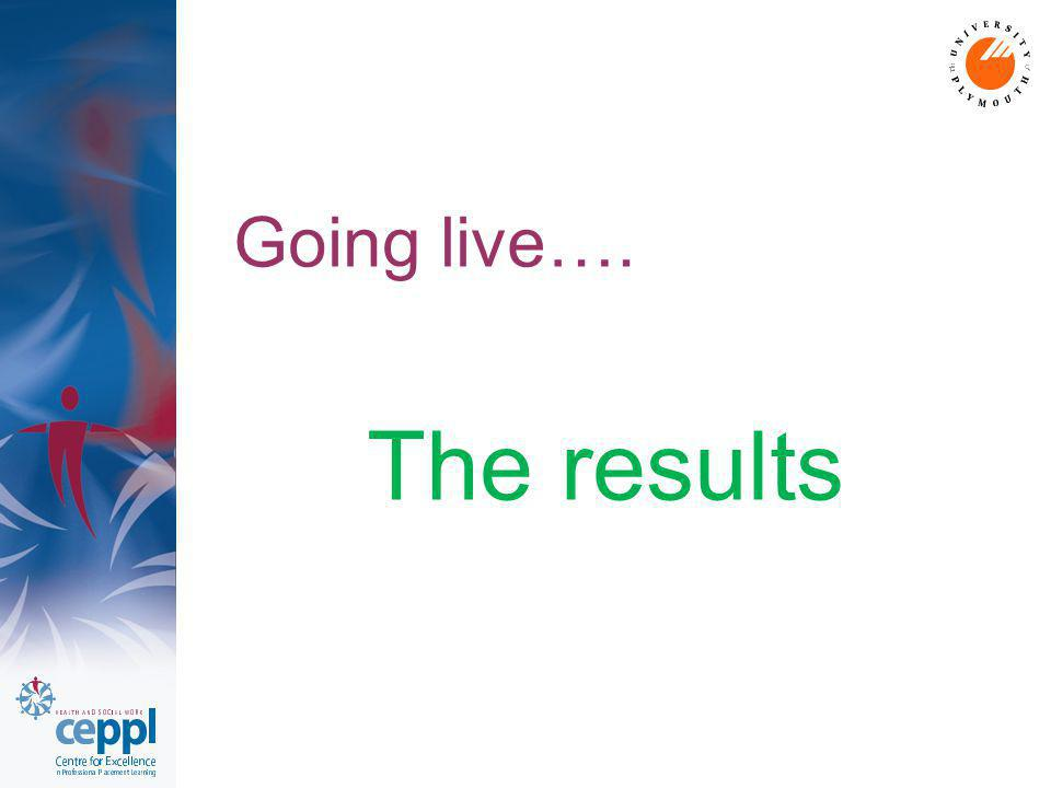 Going live…. The results