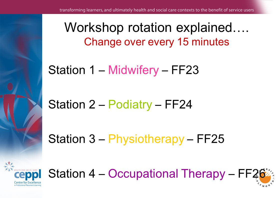 Workshop rotation explained….