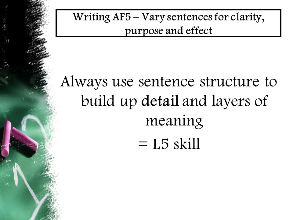 Writing AF1 – write imaginative, interesting and thoughtful texts.