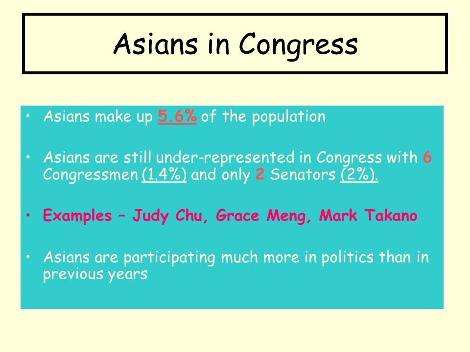 Asians in Congress Asians make up 5.6% of the population Asians are still under-represented in Congress with 6 Congressmen (1.4%) and only 2 Senators
