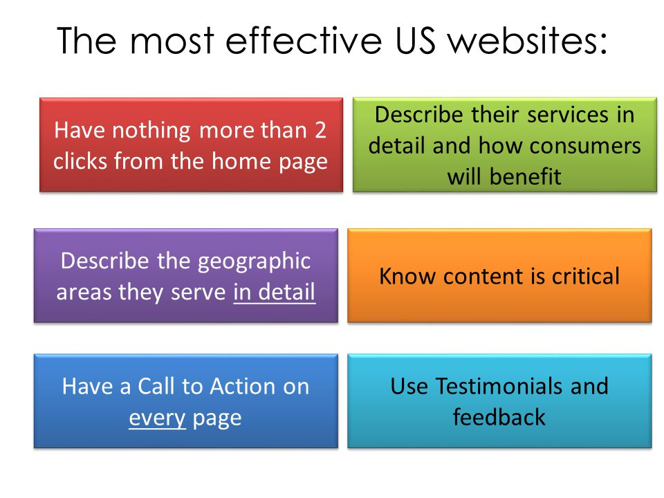 The most effective US websites: Have nothing more than 2 clicks from the home page Describe their services in detail and how consumers will benefit Describe the geographic areas they serve in detail Know content is critical Have a Call to Action on every page Use Testimonials and feedback