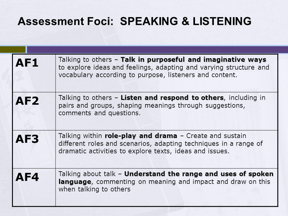 AF1 Talk in purposeful and imaginative ways Talking to others – Talk in purposeful and imaginative ways to explore ideas and feelings, adapting and varying structure and vocabulary according to purpose, listeners and content.