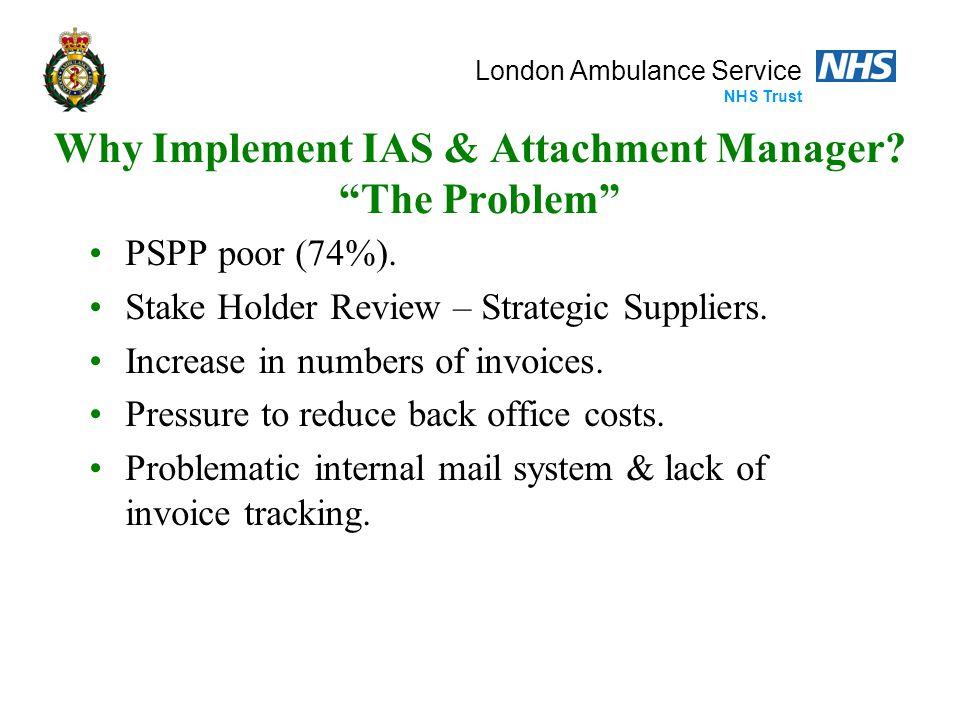 London Ambulance Service NHS Trust Demo