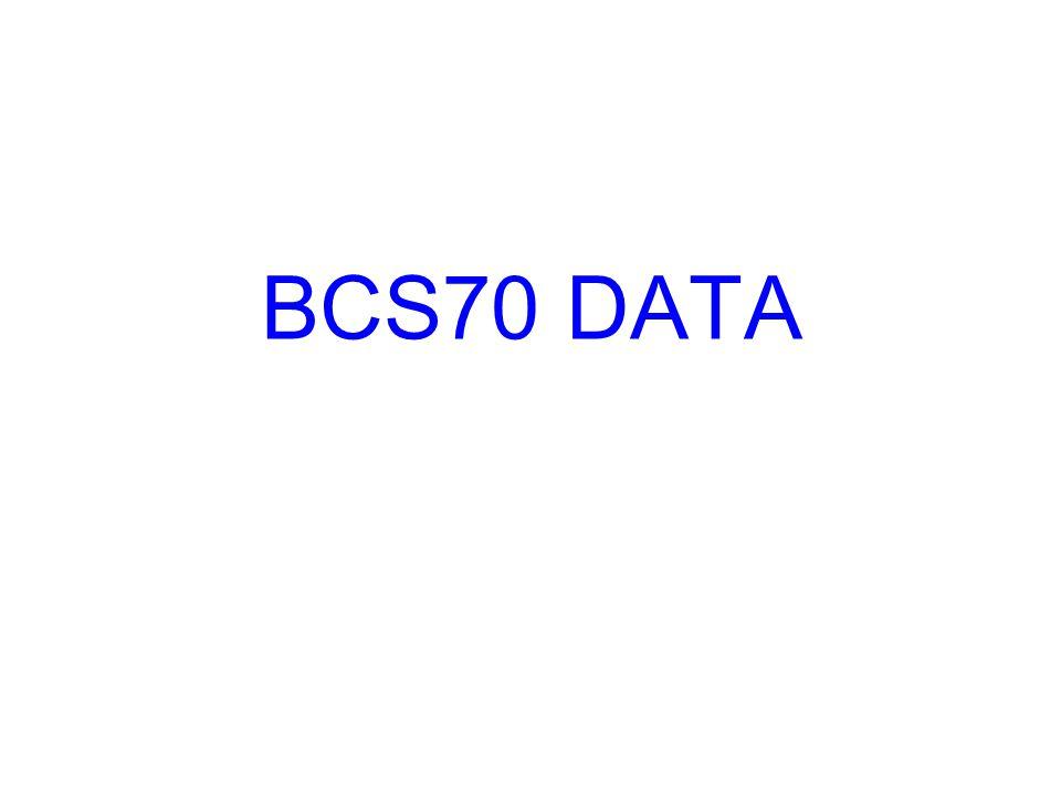 BCS70 DATA