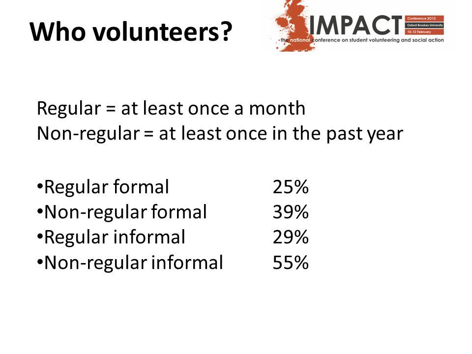 Who volunteers.