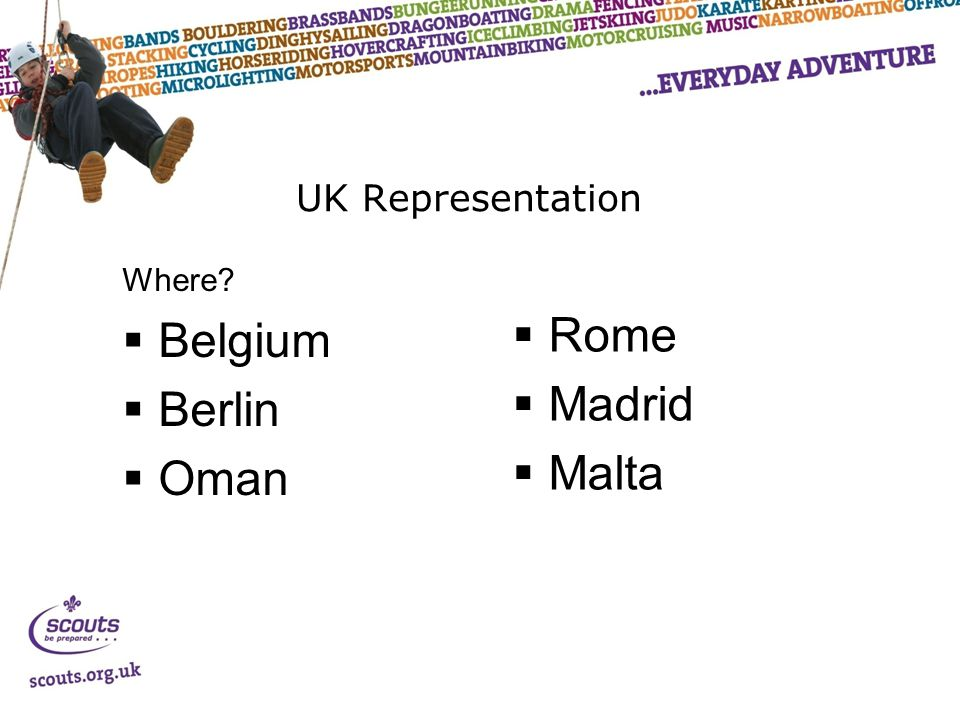 Where  Belgium  Berlin  Oman UK Representation  Rome  Madrid  Malta