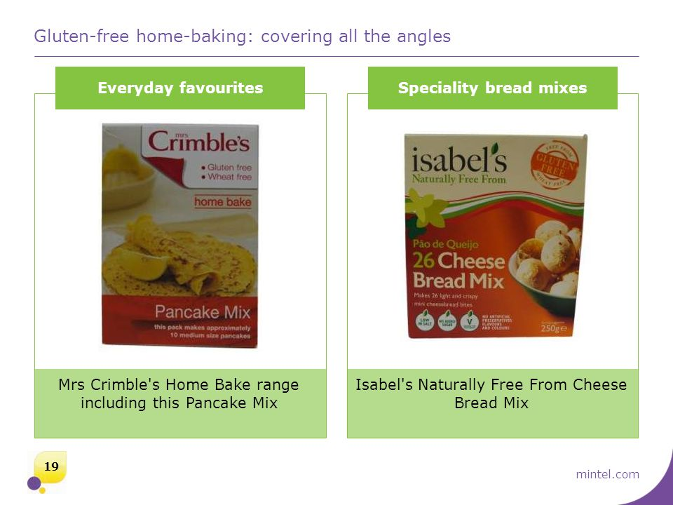 mintel.com Gluten-free home-baking: covering all the angles Everyday favouritesSpeciality bread mixes Isabel s Naturally Free From Cheese Bread Mix Mrs Crimble s Home Bake range including this Pancake Mix 19